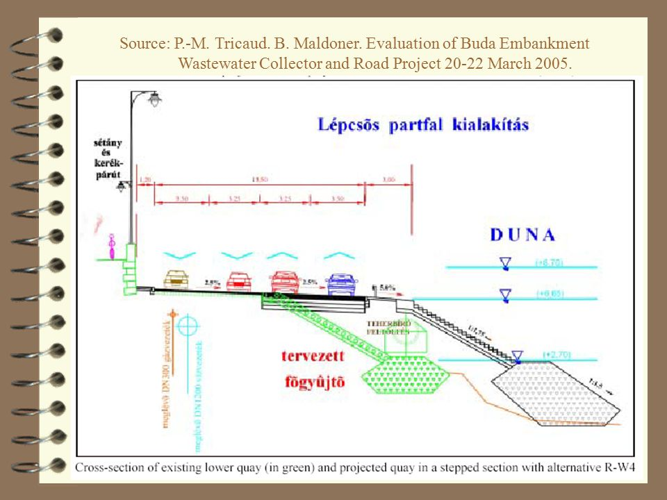 15 Source: P.-M. Tricaud. B. Maldoner. Evaluation of Buda Embankment Wastewater Collector and Road Project 20-22 March 2005.
