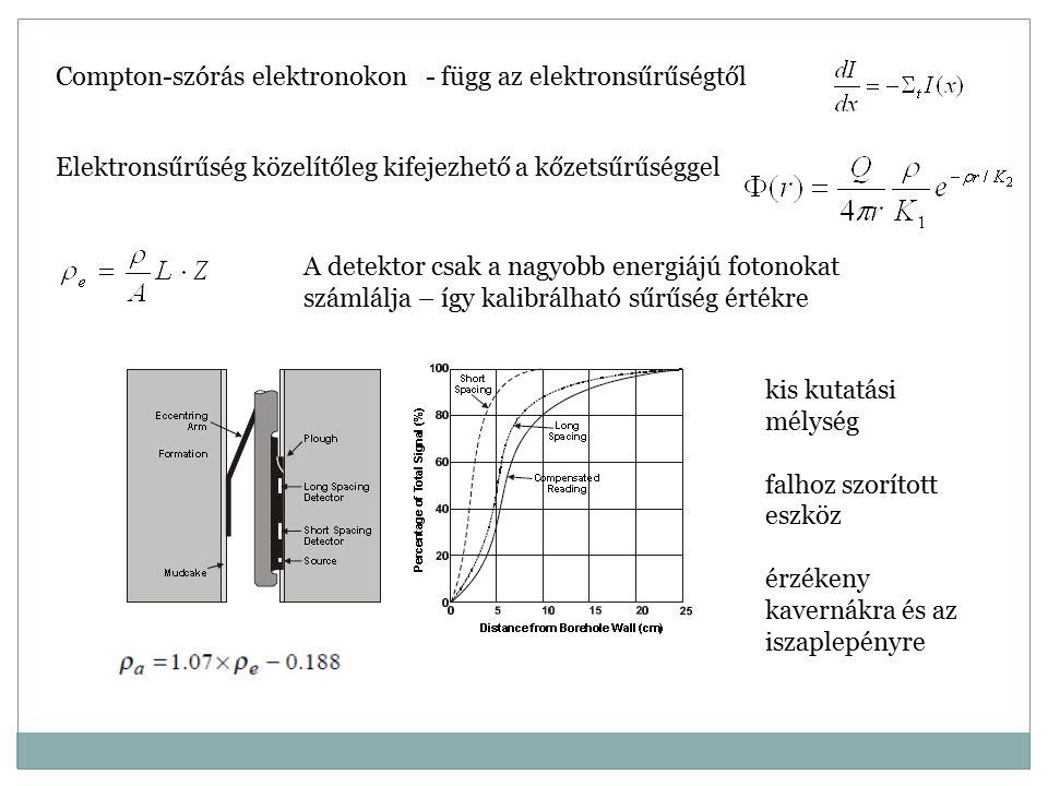 Compton-szórás elektronokon - függ az elektronsűrűségtől Elektronsűrűség közelítőleg kifejezhető a kőzetsűrűséggel A detektor csak a nagyobb energiájú fotonokat számlálja – így kalibrálható sűrűség értékre kis kutatási mélység falhoz szorított eszköz érzékeny kavernákra és az iszaplepényre