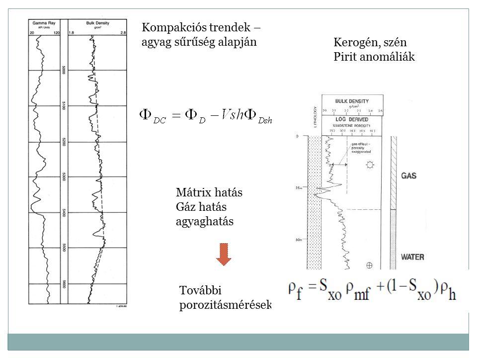 Kompakciós trendek – agyag sűrűség alapján Mátrix hatás Gáz hatás agyaghatás További porozitásmérések Kerogén, szén Pirit anomáliák