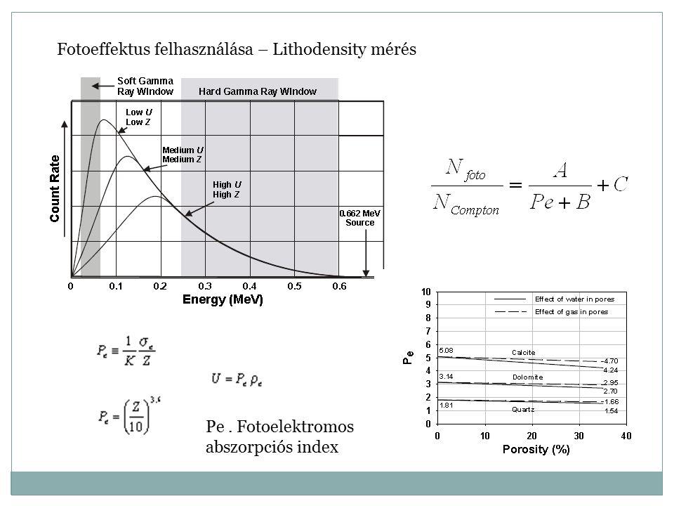 Fotoeffektus felhasználása – Lithodensity mérés Pe. Fotoelektromos abszorpciós index