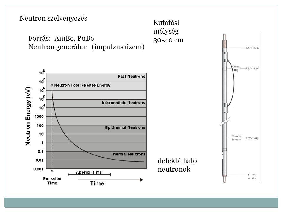 Neutron szelvényezés Forrás: AmBe, PuBe Neutron generátor (impulzus üzem) detektálható neutronok Kutatási mélység 30-40 cm