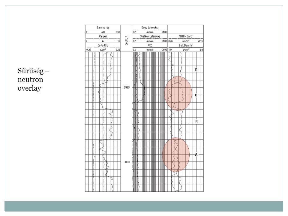 Sűrűség – neutron overlay