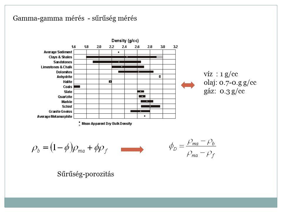 Gamma-gamma mérés - sűrűség mérés víz : 1 g/cc olaj: 0.7-0.g g/cc gáz: 0.3 g/cc Sűrűség-porozitás