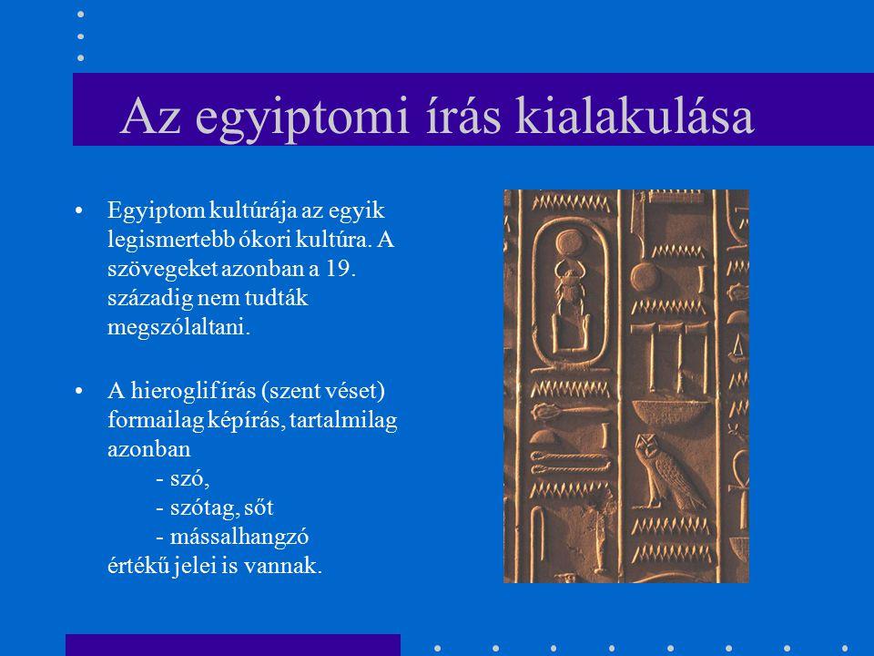 Az egyiptomi írás kialakulása Egyiptom kultúrája az egyik legismertebb ókori kultúra. A szövegeket azonban a 19. századig nem tudták megszólaltani. A