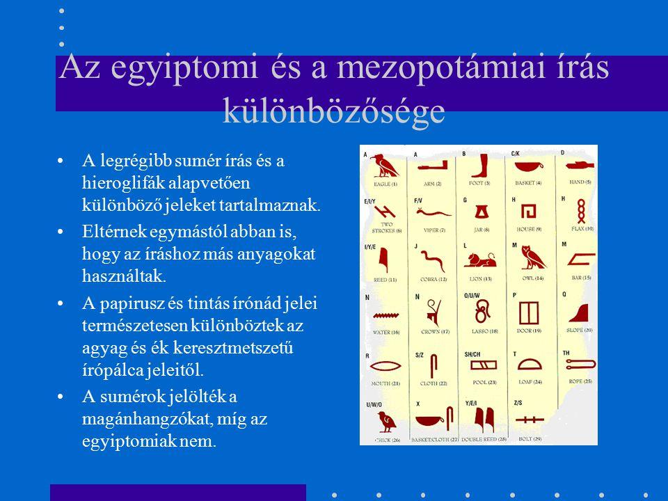 Az egyiptomi és a mezopotámiai írás különbözősége A legrégibb sumér írás és a hieroglifák alapvetően különböző jeleket tartalmaznak. Eltérnek egymástó