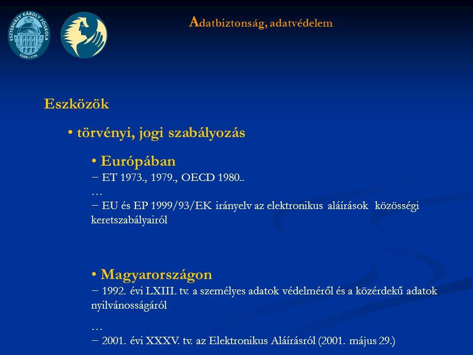 A datbiztonság, adatvédelem Eszközök törvényi, jogi szabályozás Európában − ET 1973., 1979., OECD 1980..