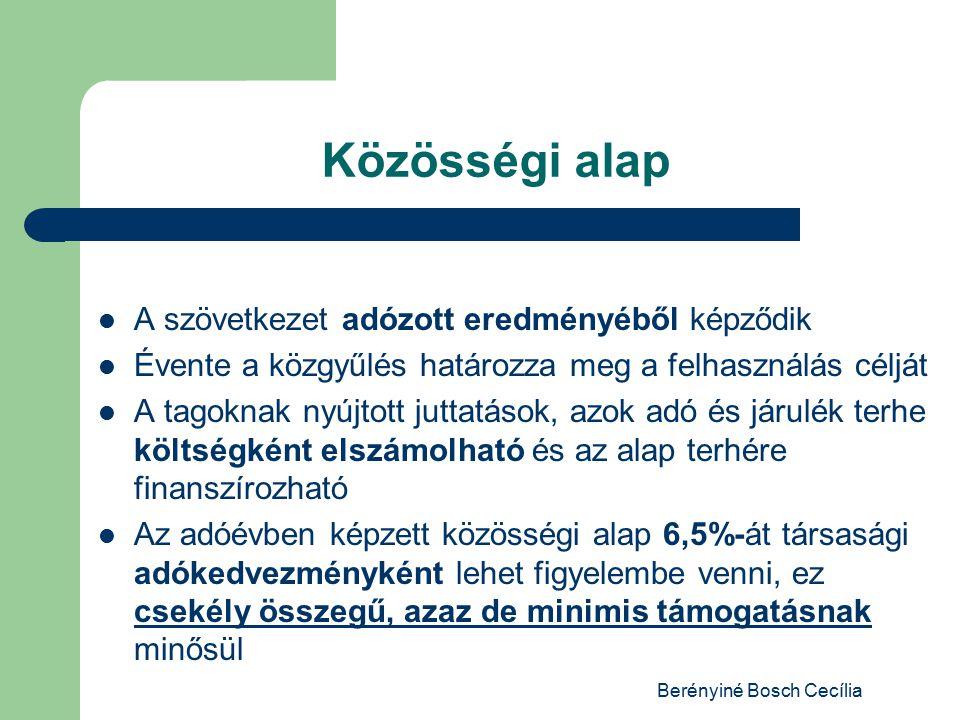 Berényiné Bosch Cecília Közösségi alap A szövetkezet adózott eredményéből képződik Évente a közgyűlés határozza meg a felhasználás célját A tagoknak nyújtott juttatások, azok adó és járulék terhe költségként elszámolható és az alap terhére finanszírozható Az adóévben képzett közösségi alap 6,5%-át társasági adókedvezményként lehet figyelembe venni, ez csekély összegű, azaz de minimis támogatásnak minősül