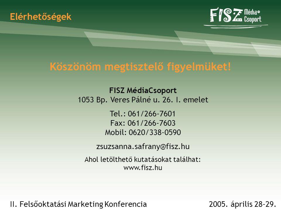 2005.április 28-29.II. Felsőoktatási Marketing Konferencia Köszönöm megtisztelő figyelmüket.