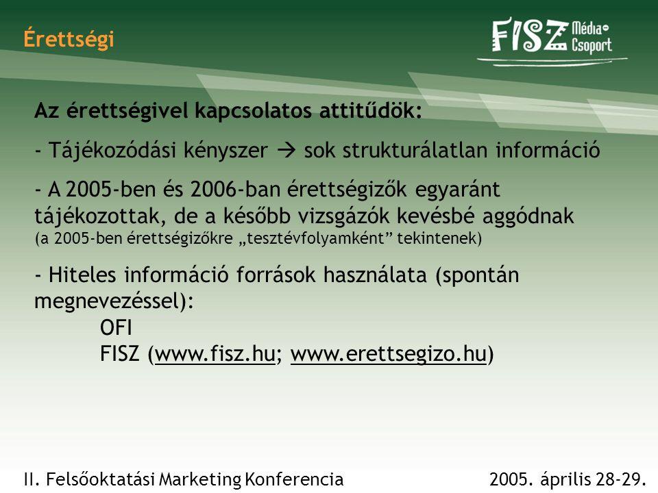 2005.április 28-29.II.
