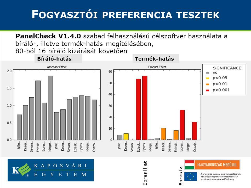 F OGYASZTÓI PREFERENCIA TESZTEK PanelCheck V1.4.0 szabad felhasználású célszoftver használata a bíráló-, illetve termék-hatás megítélésében, 80-ból 16