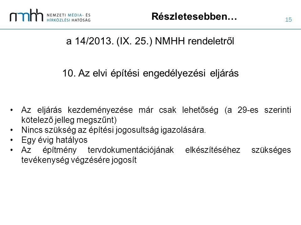 15 Részletesebben… a 14/2013. (IX. 25.) NMHH rendeletről Az eljárás kezdeményezése már csak lehetőség (a 29-es szerinti kötelező jelleg megszűnt) Ninc