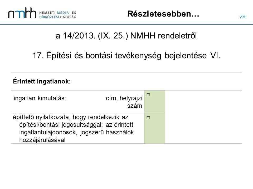 29 Részletesebben… a 14/2013. (IX. 25.) NMHH rendeletről 17. Építési és bontási tevékenység bejelentése VI. Érintett ingatlanok: ingatlan kimutatás:cí