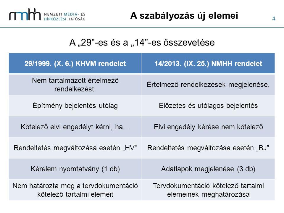 """4 A szabályozás új elemei A """"29""""-es és a """"14""""-es összevetése 29/1999. (X. 6.) KHVM rendelet14/2013. (IX. 25.) NMHH rendelet Nem tartalmazott értelmező"""