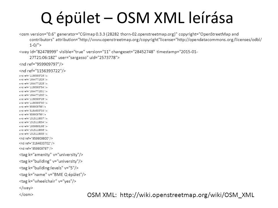 Q épület – OSM XML leírása OSM XML: http://wiki.openstreetmap.org/wiki/OSM_XML