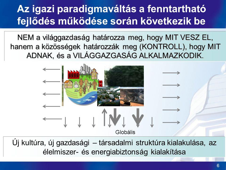6 Az igazi paradigmaváltás a fenntartható fejlődés működése során következik be NEM a világgazdaság határozza meg, hogy MIT VESZ EL, hanem a közösségek határozzák meg (KONTROLL), hogy MIT ADNAK, és a VILÁGGAZGASÁG ALKALMAZKODIK.