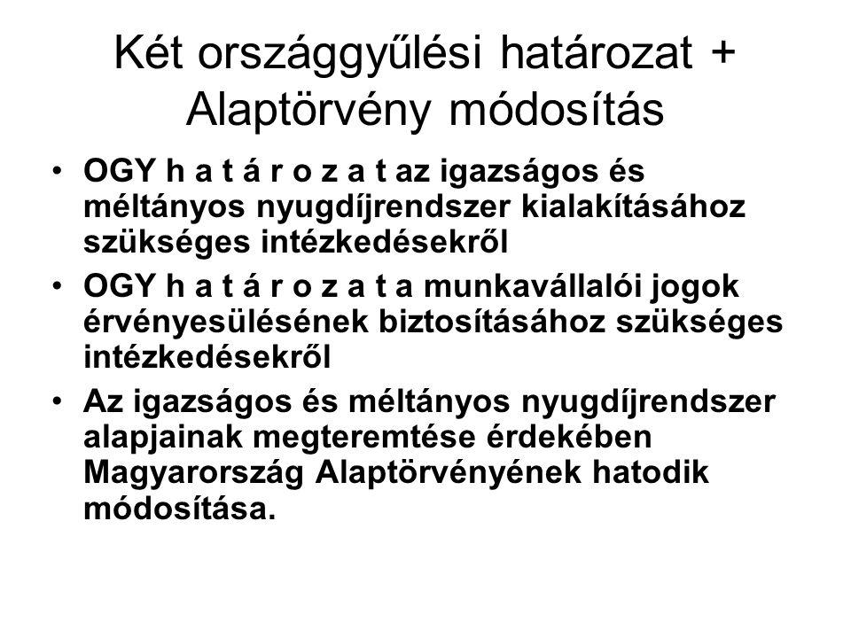 Két országgyűlési határozat + Alaptörvény módosítás OGY h a t á r o z a t az igazságos és méltányos nyugdíjrendszer kialakításához szükséges intézkedésekről OGY h a t á r o z a t a munkavállalói jogok érvényesülésének biztosításához szükséges intézkedésekről Az igazságos és méltányos nyugdíjrendszer alapjainak megteremtése érdekében Magyarország Alaptörvényének hatodik módosítása.