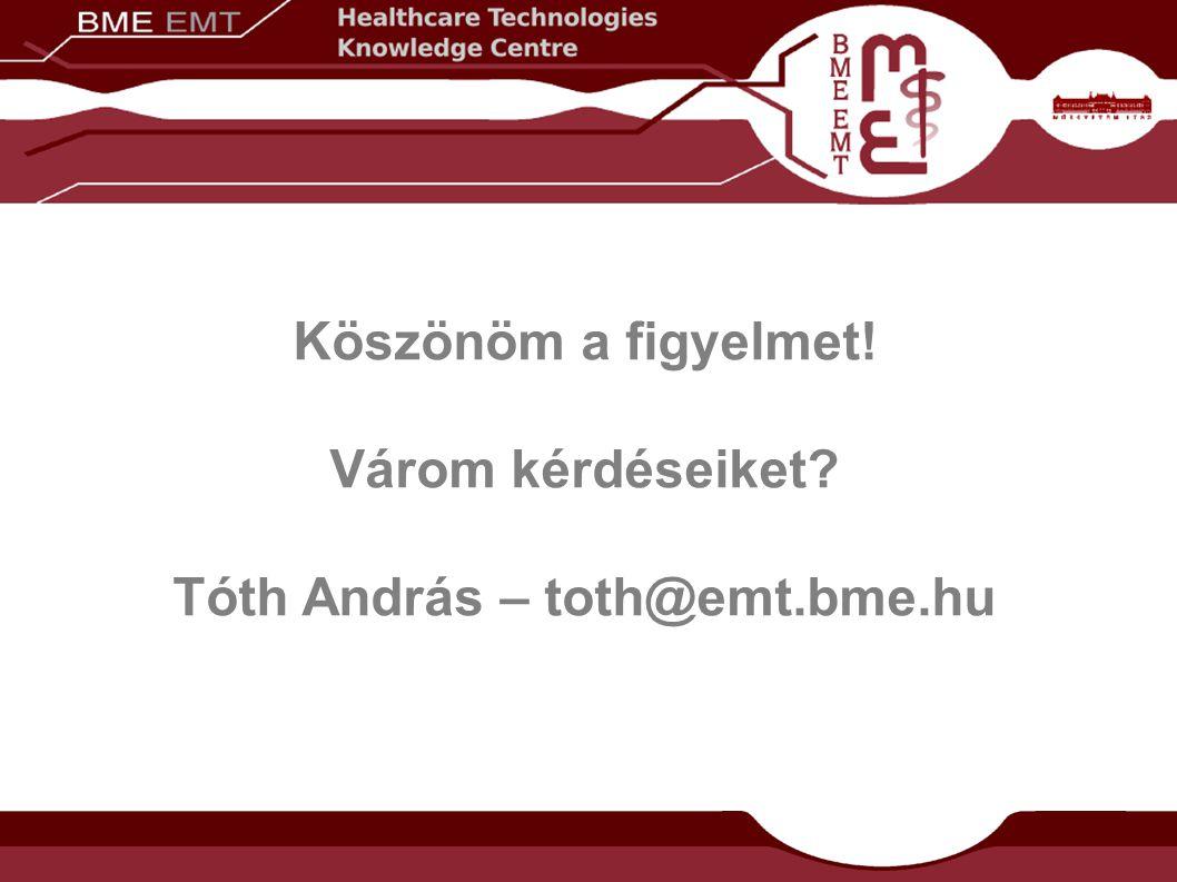 Köszönöm a figyelmet! Várom kérdéseiket? Tóth András – toth@emt.bme.hu