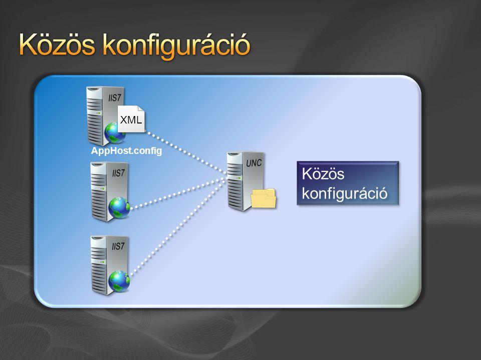 Közös konfiguráció XML AppHost.config