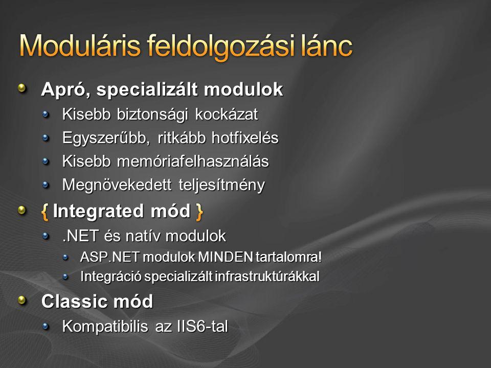 Webalkalmazások migrációjára vagy szinkronizálására IIS konfiguráció Fájlok Registry bejegyzések Egyebek (bővíthető) IIS6  IIS7 migráció IIS6  IIS6, IIS6  IIS7, IIS7  IIS7 szinkronizáció