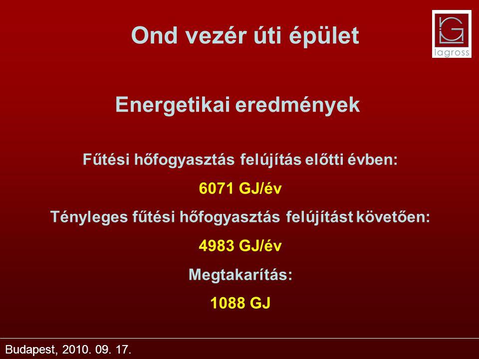 Ond vezér úti épület Budapest, 2010. 09. 17. Energetikai eredmények Fűtési hőfogyasztás felújítás előtti évben: 6071 GJ/év Tényleges fűtési hőfogyaszt