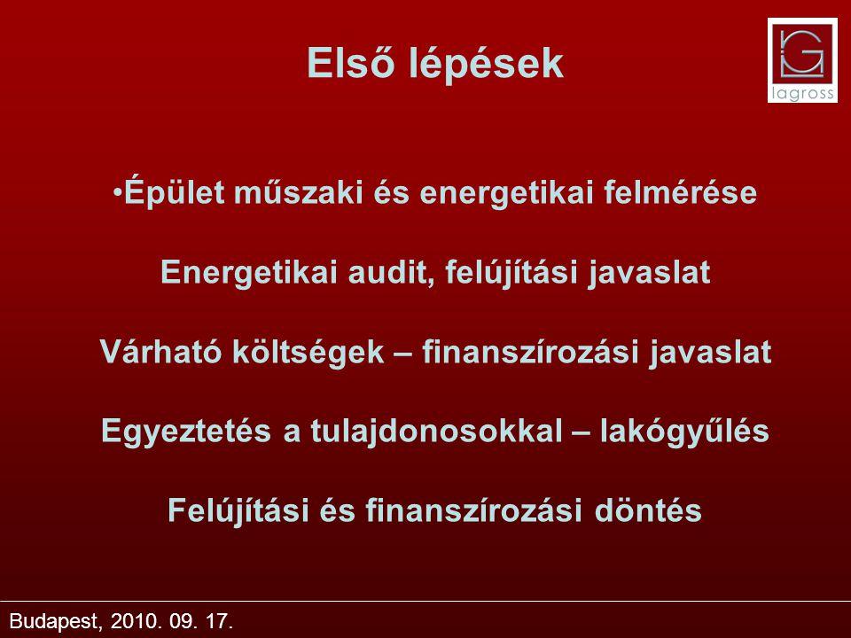 Első lépések Budapest, 2010. 09. 17. Épület műszaki és energetikai felmérése Energetikai audit, felújítási javaslat Várható költségek – finanszírozási