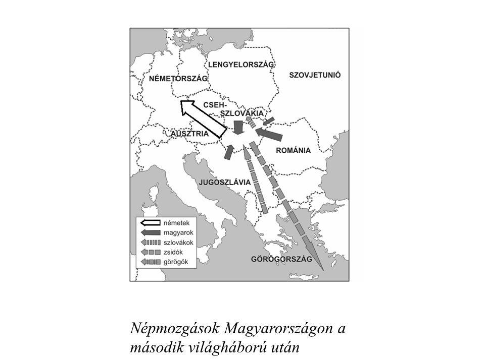 Népmozgások Magyarországon a második világháború után
