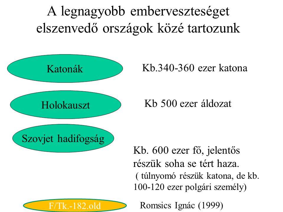 A legnagyobb emberveszteséget elszenvedő országok közé tartozunk Katonák Kb.340-360 ezer katona Szovjet hadifogság Kb. 600 ezer fő, jelentős részük so