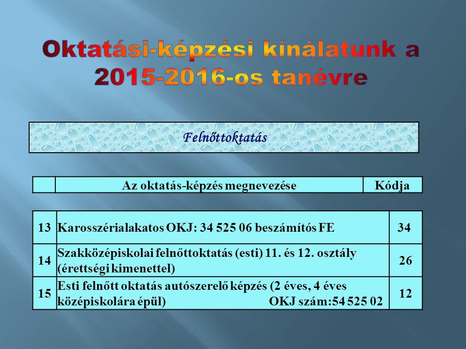 Az oktatás-képzés megnevezéseKódja 13Karosszérialakatos OKJ: 34 525 06 beszámítós FE34 14 Szakközépiskolai felnőttoktatás (esti) 11. és 12. osztály (é