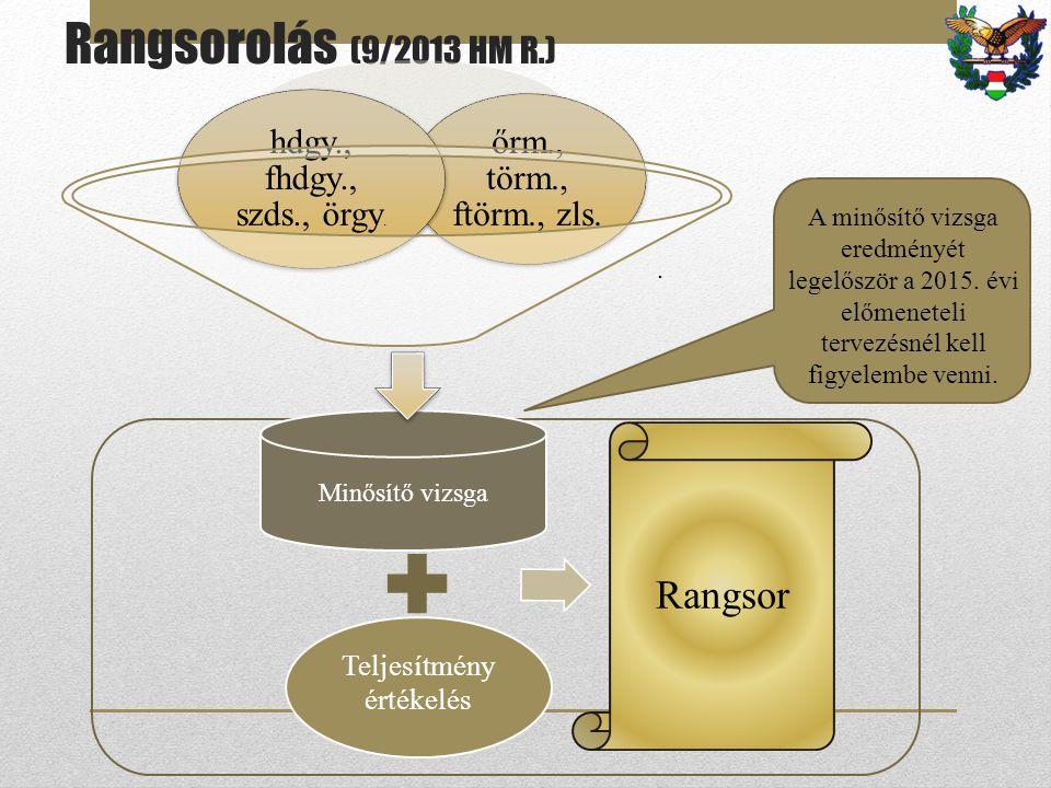Rangsorolás (9/2013 HM R.) Minősítő vizsga Teljesítmény értékelés Rangsor. őrm., törm., ftörm., zls. hdgy., fhdgy., szds., örgy. A minősítő vizsga ere