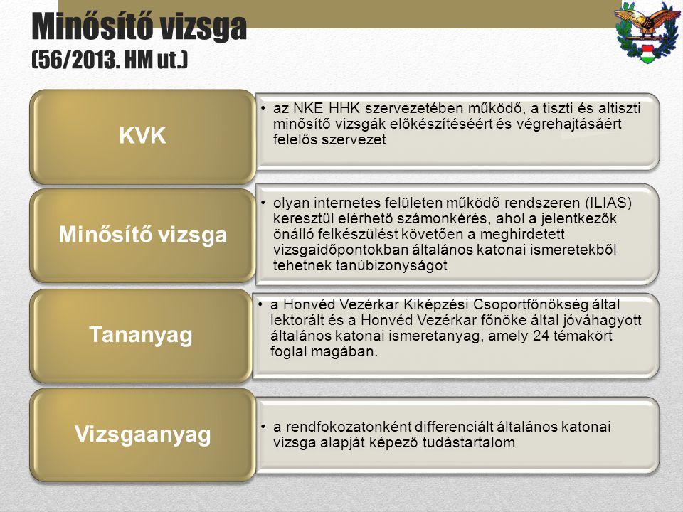 Minősítő vizsga (56/2013. HM ut.) az NKE HHK szervezetében működő, a tiszti és altiszti minősítő vizsgák előkészítéséért és végrehajtásáért felelős sz
