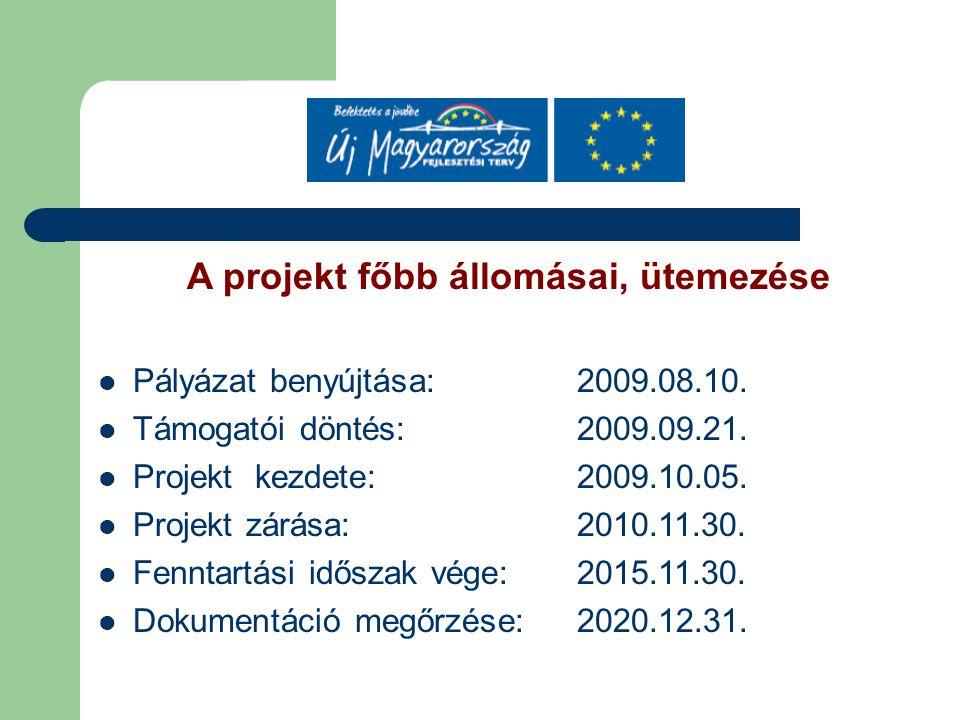 A projekt főbb állomásai, ütemezése Pályázat benyújtása:2009.08.10. Támogatói döntés: 2009.09.21. Projekt kezdete:2009.10.05. Projekt zárása:2010.11.3