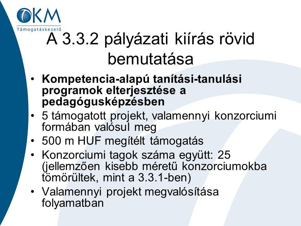 A 3.3.2 pályázati kiírás rövid bemutatása Kompetencia-alapú tanítási-tanulási programok elterjesztése a pedagógusképzésben 5 támogatott projekt, valamennyi konzorciumi formában valósul meg 500 m HUF megítélt támogatás Konzorciumi tagok száma együtt: 25 (jellemzően kisebb méretű konzorciumokba tömörültek, mint a 3.3.1-ben) Valamennyi projekt megvalósítása folyamatban