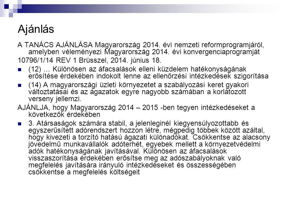 Ajánlás A TANÁCS AJÁNLÁSA Magyarország 2014.