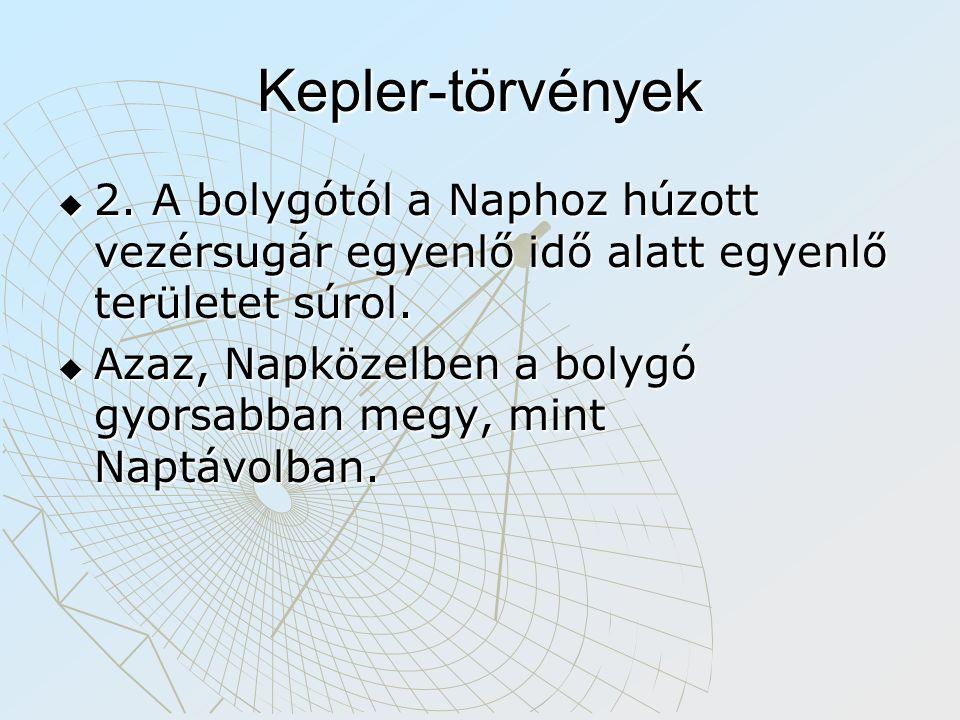 Kepler-törvények  2. A bolygótól a Naphoz húzott vezérsugár egyenlő idő alatt egyenlő területet súrol.  Azaz, Napközelben a bolygó gyorsabban megy,