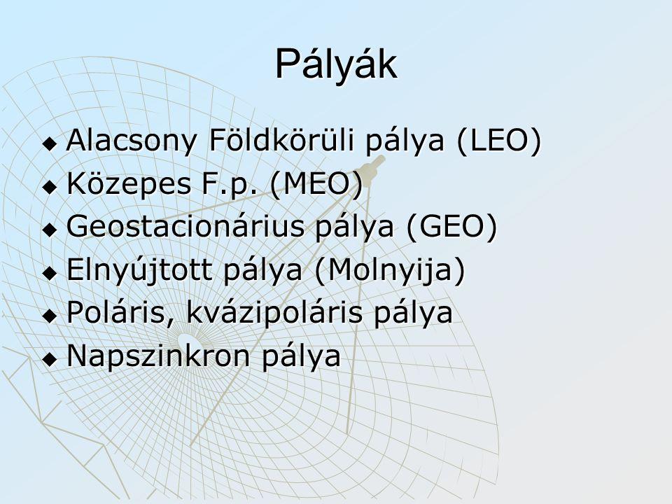 Pályák  Alacsony Földkörüli pálya (LEO)  Közepes F.p. (MEO)  Geostacionárius pálya (GEO)  Elnyújtott pálya (Molnyija)  Poláris, kvázipoláris pály