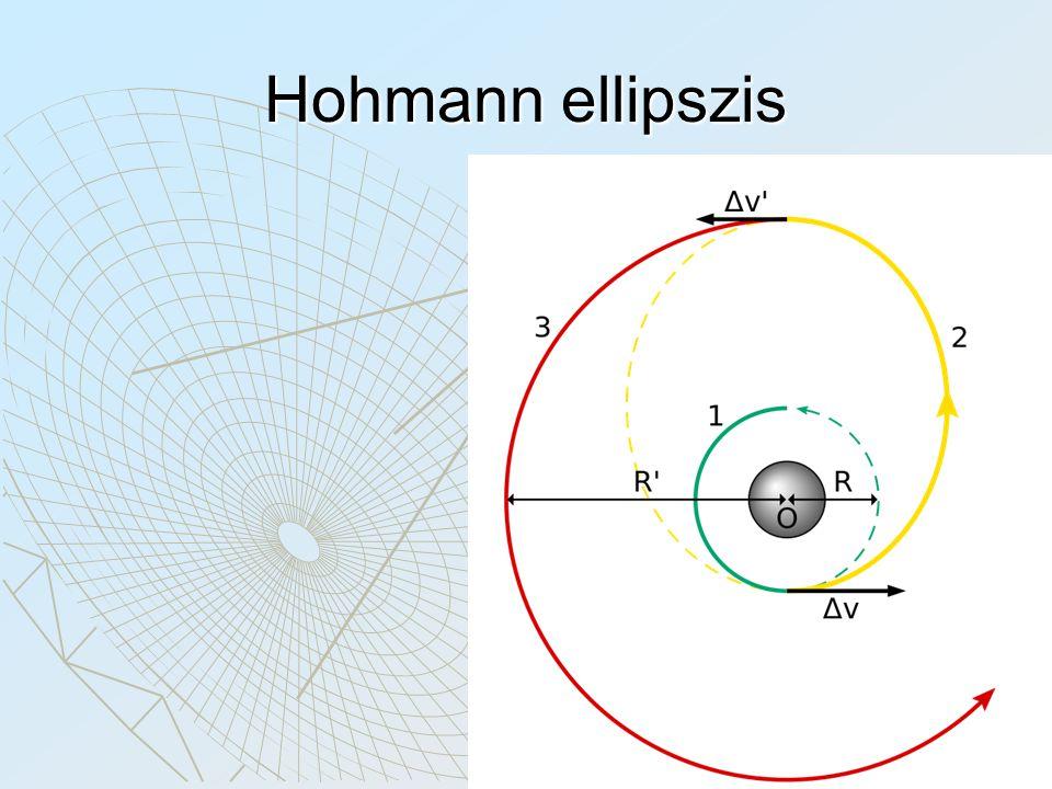 Hohmann ellipszis