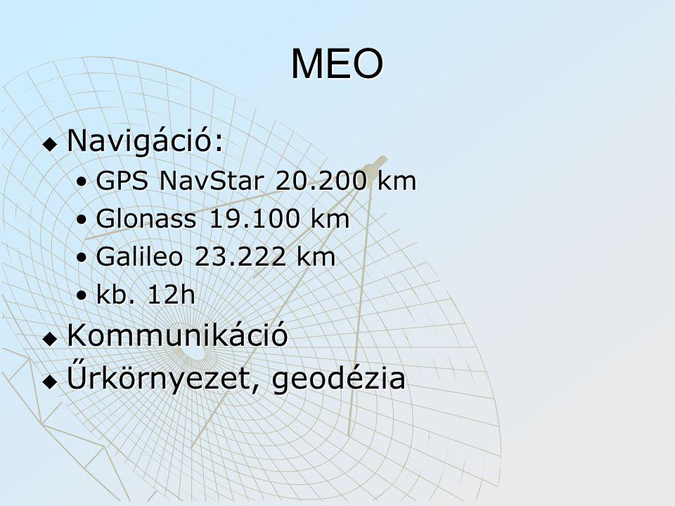 GEO  Geoszinkron: T=24h  Geostacionárius: T=24h, i=0°  Műsör műsorszórás, kommunikáció (Intelsat, Inmarsat, Eutelsat)  Meteorológia (Meteosat, GOES)  Földmegfigyelés, katonai műholdak  Min.