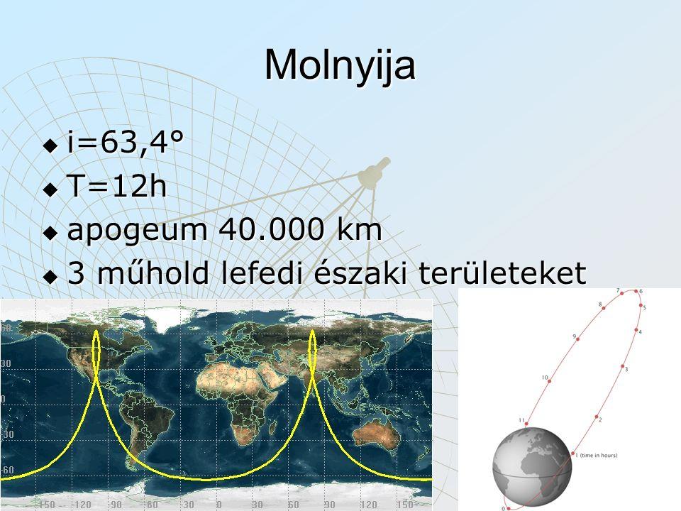 Molnyija  i=63,4°  T=12h  apogeum 40.000 km  3 műhold lefedi északi területeket