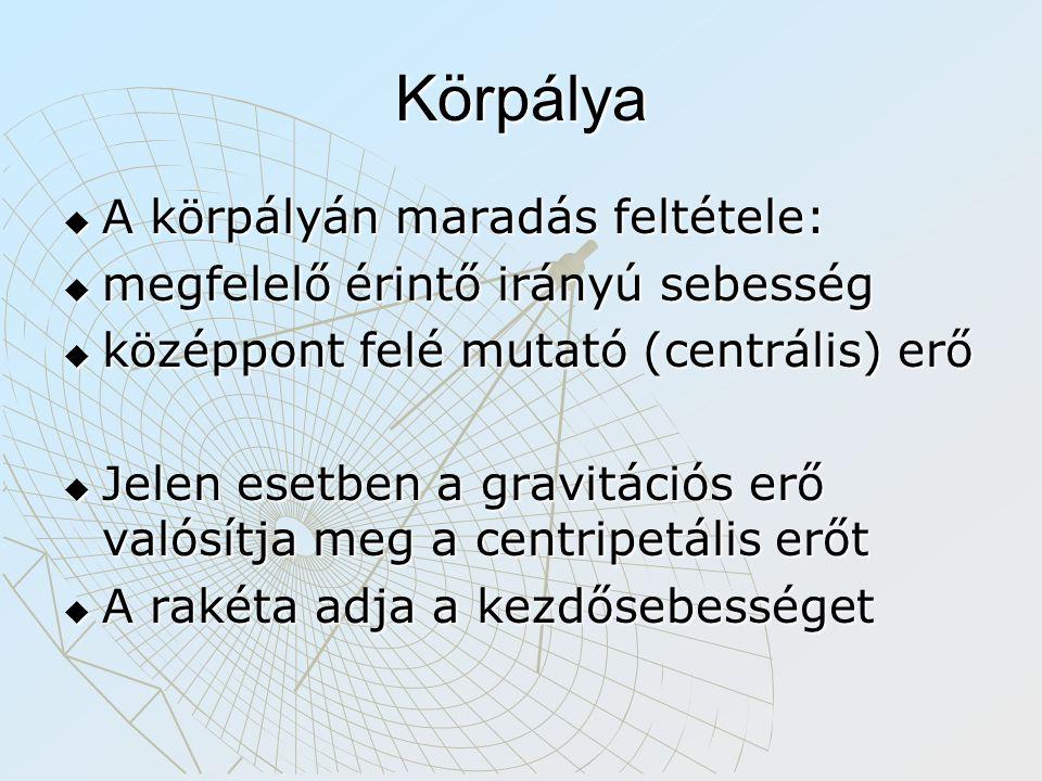 Körpálya  A körpályán maradás feltétele:  megfelelő érintő irányú sebesség  középpont felé mutató (centrális) erő  Jelen esetben a gravitációs erő