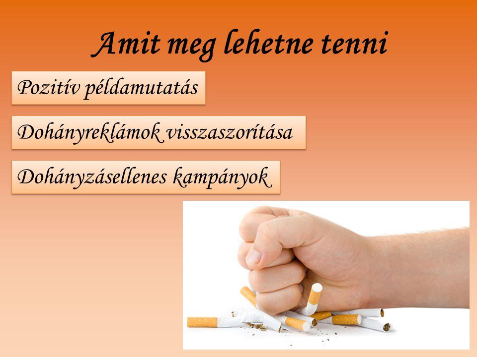 Amit meg lehetne tenni Pozitív példamutatás Dohányreklámok visszaszorítása Dohányzásellenes kampányok