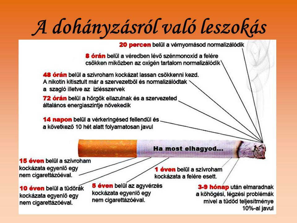 A dohányzásról való leszokás