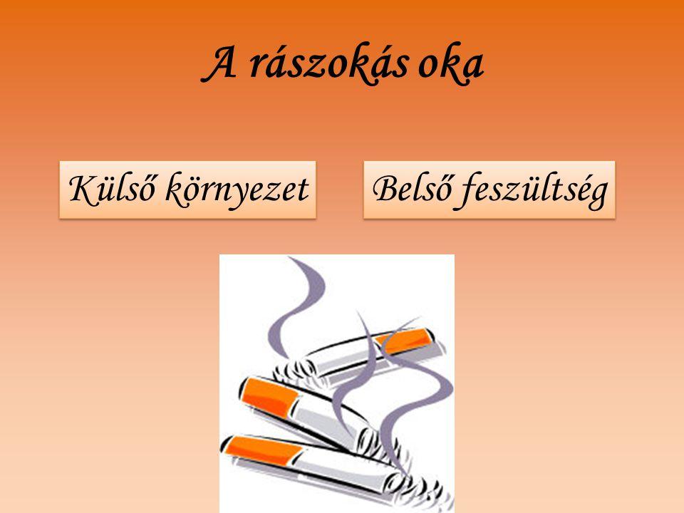 Nemi szervek Dohányzó magzat Koraszülött baba