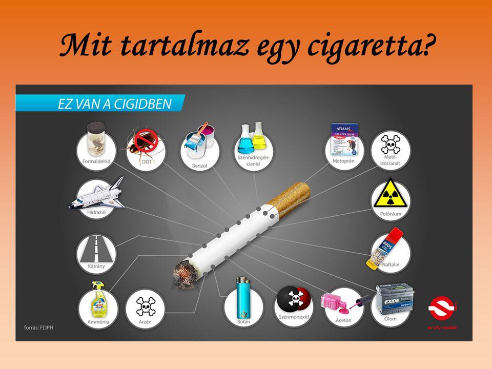 Mit tartalmaz egy cigaretta?