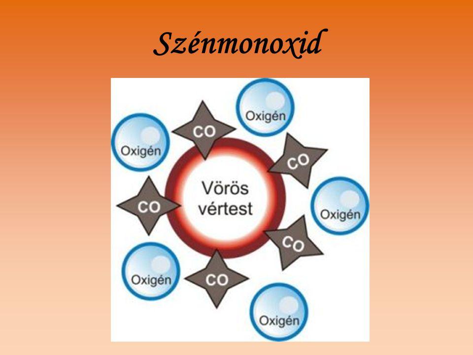 Szénmonoxid