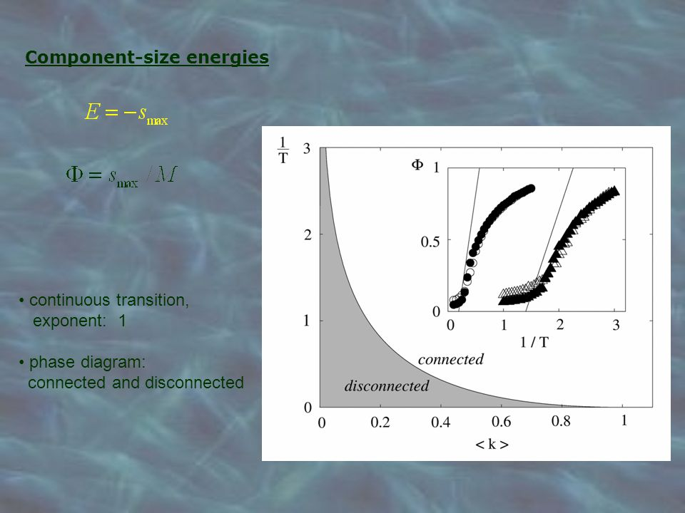 Component-size energies continuous transition, exponent: 1 phase diagram: connected and disconnected