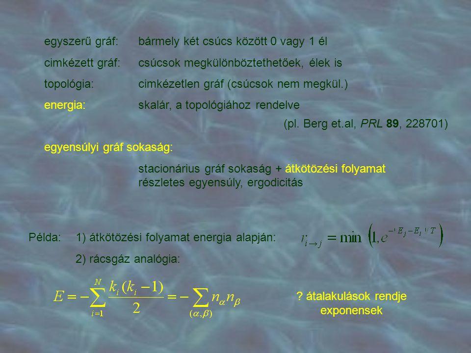 egyszerű gráf: bármely két csúcs között 0 vagy 1 él cimkézett gráf:csúcsok megkülönböztethetőek, élek is topológia:cimkézetlen gráf (csúcsok nem megkül.) energia:skalár, a topológiához rendelve egyensúlyi gráf sokaság: stacionárius gráf sokaság + átkötözési folyamat részletes egyensúly, ergodicitás Példa:1) átkötözési folyamat energia alapján: 2) rácsgáz analógia: .