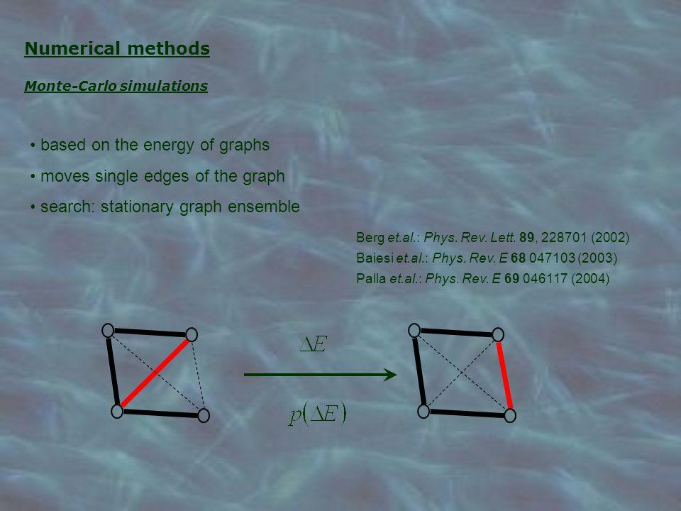Numerical methods Monte-Carlo simulations Berg et.al.: Phys.