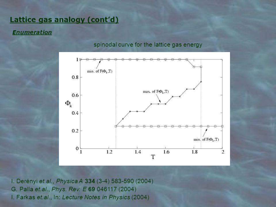 I. Derényi et.al., Physica A 334 (3-4) 583-590 (2004) G.