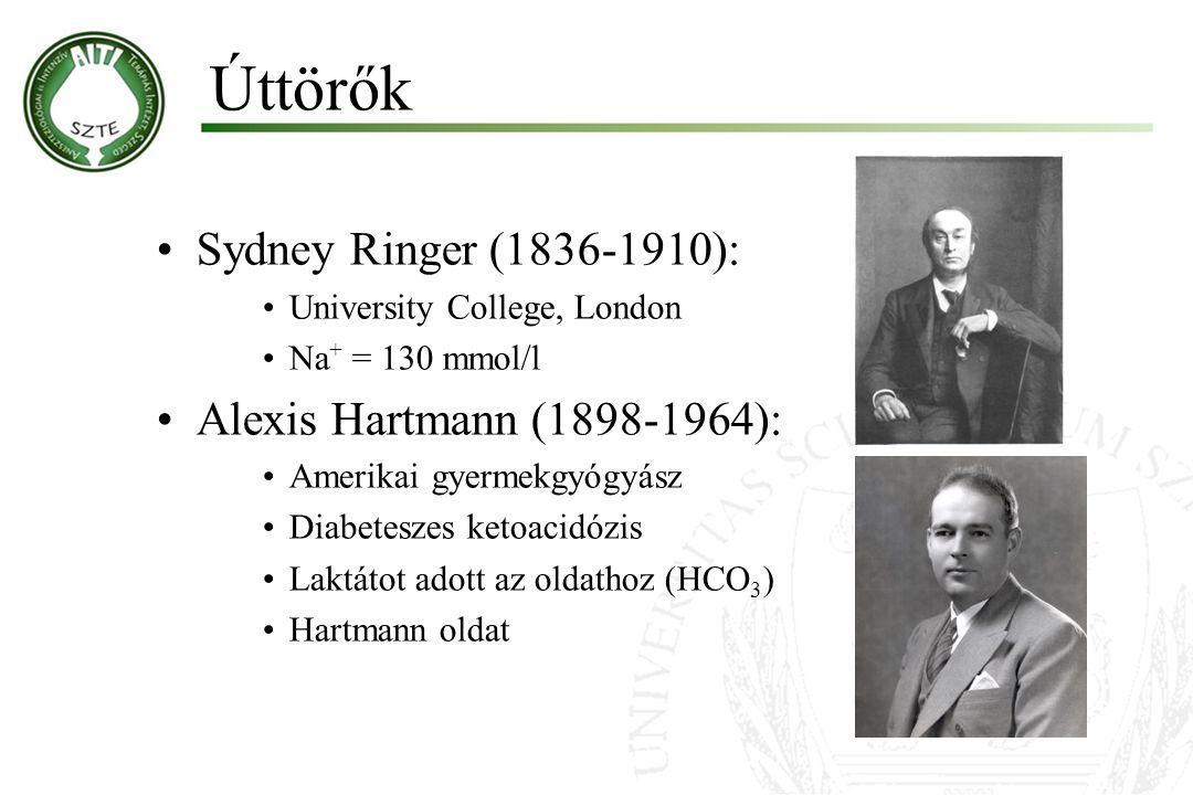 Sydney Ringer (1836-1910): University College, London Na + = 130 mmol/l Alexis Hartmann (1898-1964): Amerikai gyermekgyógyász Diabeteszes ketoacidózis