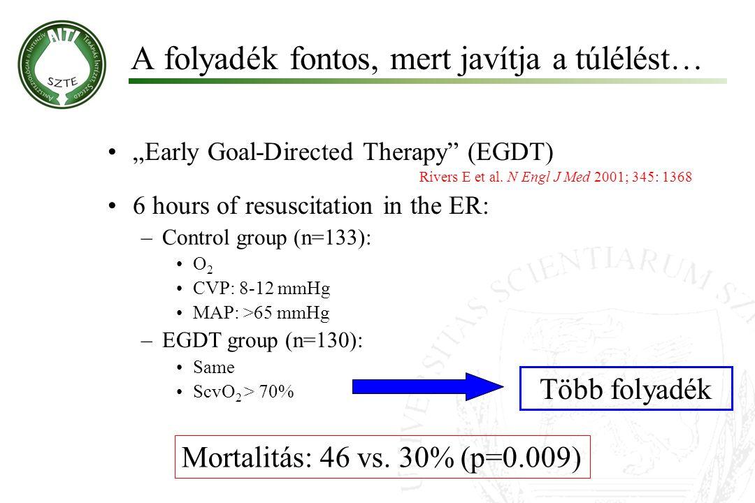 """A folyadék fontos, mert javítja a túlélést… """"Early Goal-Directed Therapy"""" (EGDT) Rivers E et al. N Engl J Med 2001; 345: 1368 6 hours of resuscitation"""